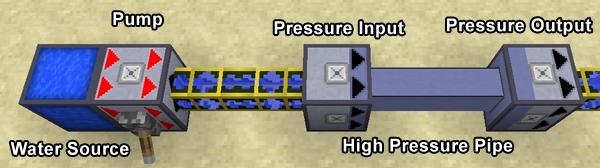 [PP] 压力管道 (Pressure Pipes)